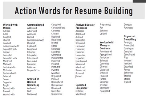 Resume Building Tips Action Words for Resume Building, power - active resume words