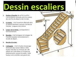 Notions En Dessin Technique Des Escaliersun Escalier Est Un Element D Architecture Qui Permet De Relier Deux En 2020 Outils De Dessin Dessin Technique Lecture De Plan