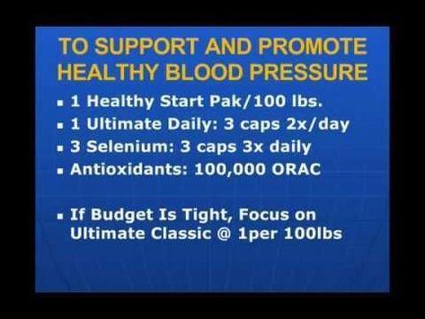 Bluthochdruck 200