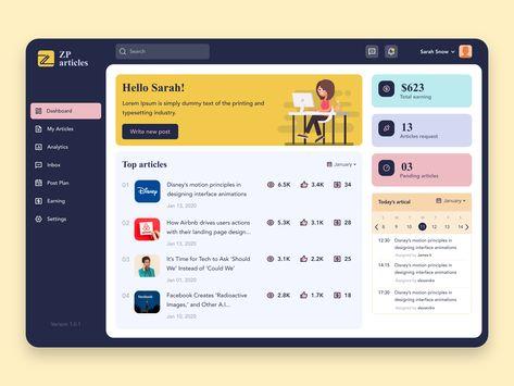 Blog Analytics Dashboard Web Application