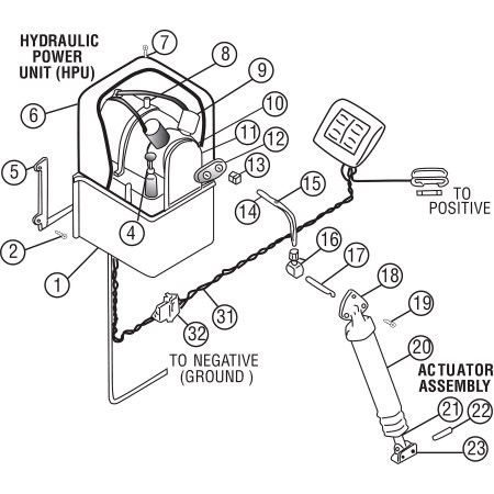 Ezgo Ignition Switch Wiring Diagram Wiring Diagram For Ezgo Cart