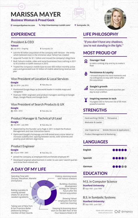 Hereu0027s a résumé for Marissa Mayer Would you hire her? Cv - resumes by marissa