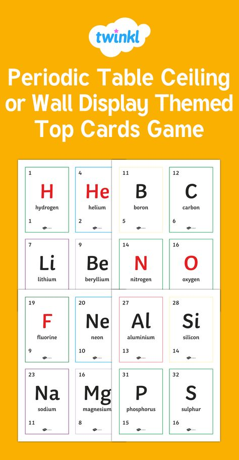 Periodic Table Homework Activity Sheet - Homework, periodic table - copy periodic table alkali metals reactivity