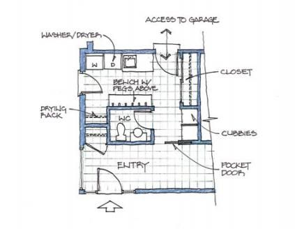 31 Trendy Farmhouse Mudroom Laundry Floor Plans Mudroom Floor Plan Laundry Room Layouts Laundry Mud Room