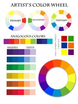 Artist S Color Wheel Poster In 2020 Colour Wheel Theory Rainbow