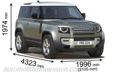 Dimensions Of Land Rover Cars Showing Length Width And Height Land Rover Land Rover Defender Land Rover Car