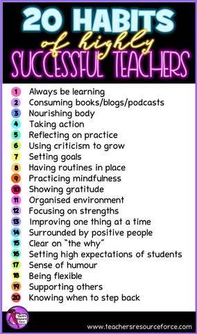 20 Habits Of Highly Successful Teachers Teach On Teach Strong Podcast Teacherpodcast Podcastfor Successful Teachers Effective Teaching Teaching Techniques
