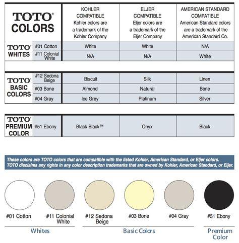 Awesome Kohler Color Chart Ideas - Bathroom with Bathtub Ideas ...