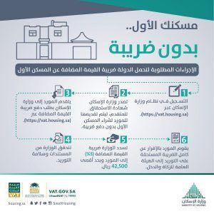 وزارة الإسكان تصدر 3863 شهادة إعفاء من الضريبة المضافة للمسكن الأول خلال شهر الشعابي عبدالله الشعابي عقا Boarding Pass Mobile Boarding Pass Travel