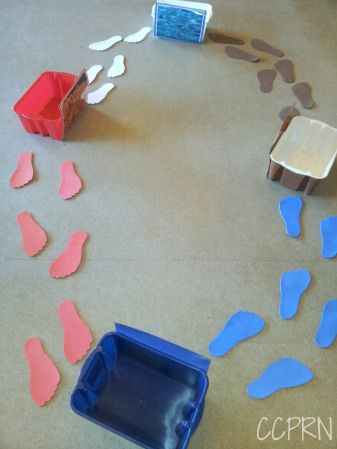 Pete the Cat - story retelling activity - kids walk along path in and out of colored tubs - photo props to prompt kids through sequence - gross motor skills - narrative skills