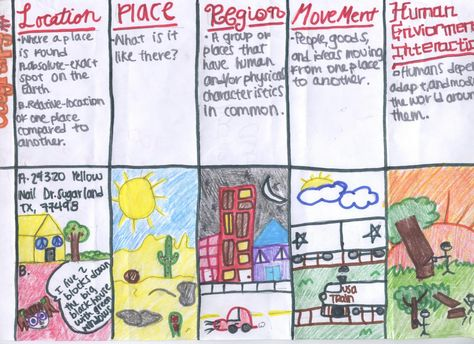 5 Themes Of Geography Projects | GMS 6th Grade Social Studies: 5 Themes of Geography Foldable Examples