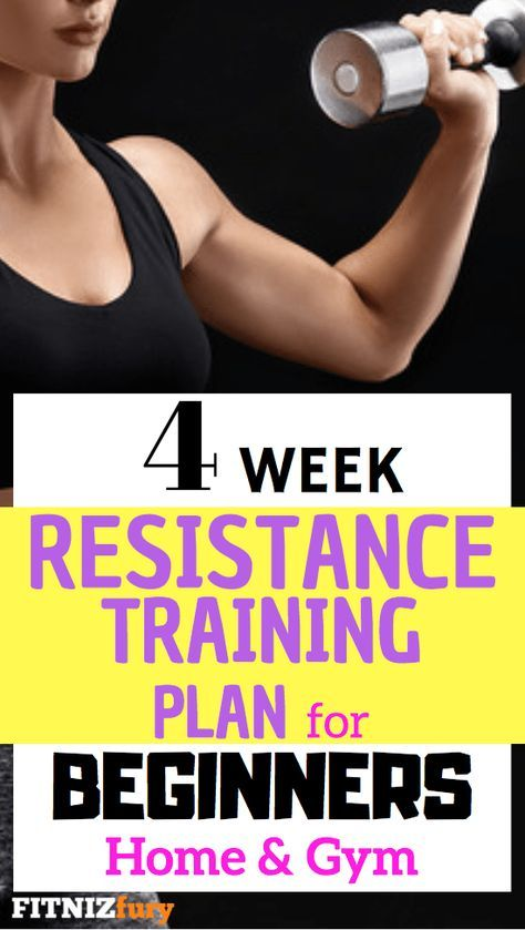 4 Week Strength Training Plan for Beginners  Home or Gym | get fit