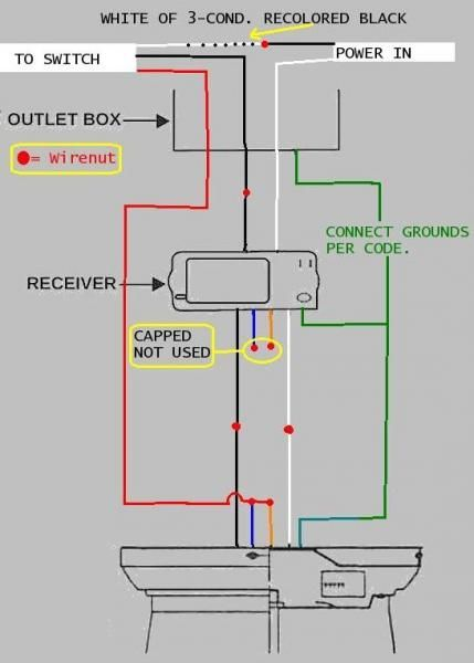 Wiring Diagram For Ceiling Fan With Light : wiring, diagram, ceiling, light, Wiring, Diagram, Ceiling, Light, Remote, Bookingritzcarlton.info, Light,