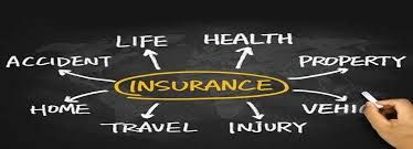 Insurance Market Analyzes And Researches The Insurance Development Status And Forecast In United States Eu Japan China India An Life Insurance Companies