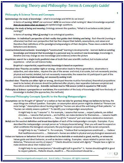 Theoretical Frameworks For Nursing Research Practice And Education Nursing Education Expert Nursing Education Nursing Research Nursing Theory