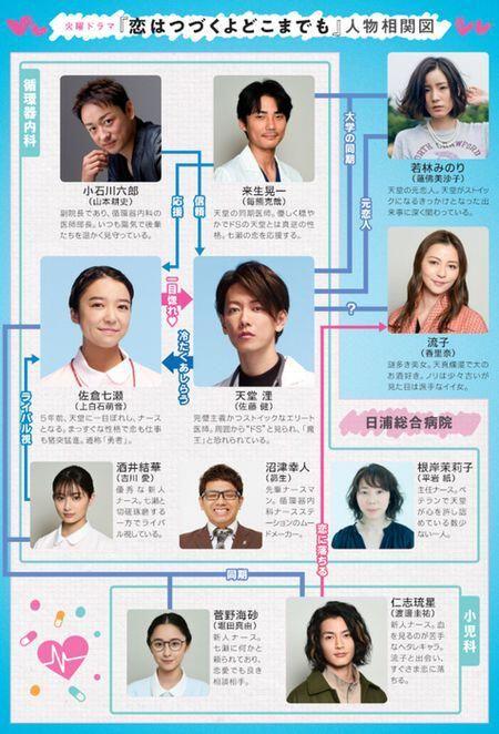 佐藤健 ドラマ 2020