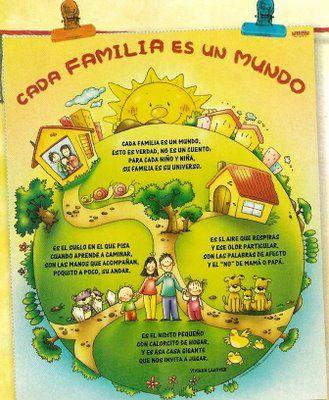15 De Mayo Feliz Dia De La Familia Dia De La Familia Actividades De La Familia Poesia De La Familia