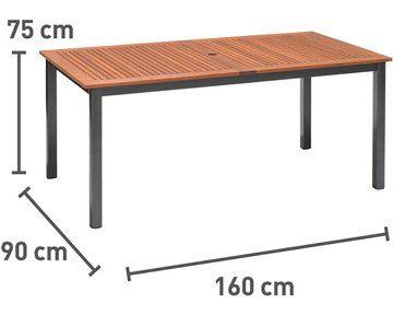 Gartentisch Harris Rechteckig Fsc Holz Aluminium Anthrazit 166 Cm X 90 Cm Kaufen Bei Obi Gartentisch Tisch Aluminium