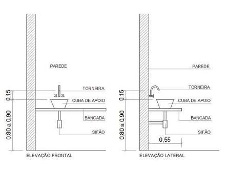 Resultado De Imagen Para Altura Bancada Banheiro Bathroom Design Software Bathroom Dimensions Interior Design Guide