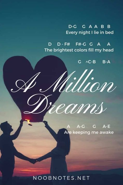music-notes-million-dreams-greatest-showman – music notes for newbies