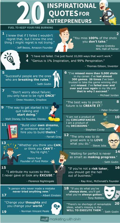 20 Inspirational Quotes For Entrepreneurs
