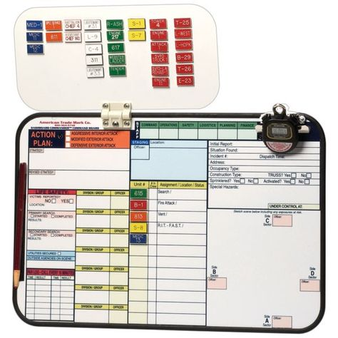 Dashboard Commander Incident Command System