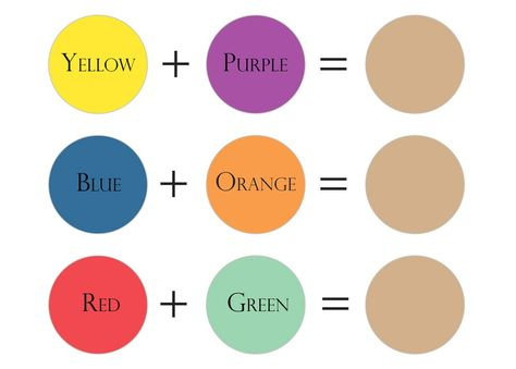 Color combinations to correct flesh tones