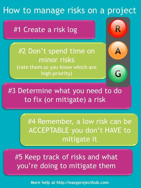 11 best Risk Management images on Pinterest Bow, Factors and Posters - project risk management template