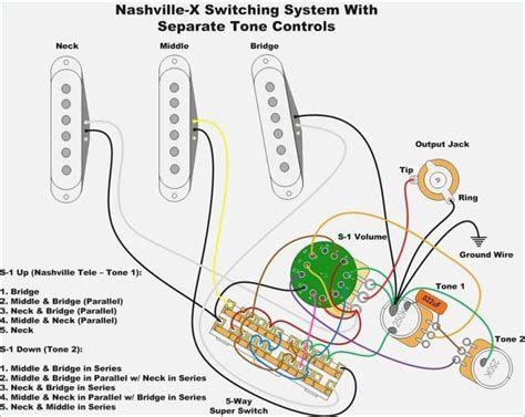 fender stratocaster wiring diagrams vivresaville  wire