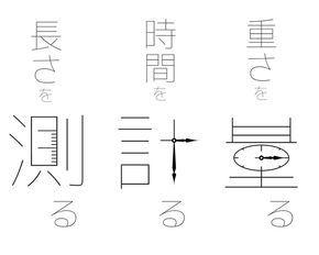 漢字 時間 を はかる 時間 を