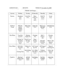 Infant Blank Lesson Plan Sheets  Provider Sample Lesson Plan
