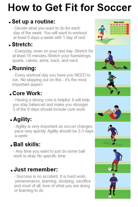 Soccer Player Workout, Soccer Training Drills, Soccer Drills For Kids, Soccer Skills, Soccer Coaching, Youth Soccer, Soccer Tips, Play Soccer, Workouts For Soccer Players