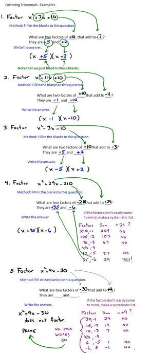 The Best Way To Factor Trinomials Quadratics Factor Trinomials Studying Math