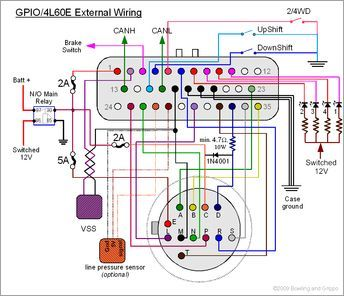 Http Www Msgpio Com Manuals Mshift Wiring Html Electrical Circuit Diagram Chevy Transmission Electrical Diagram