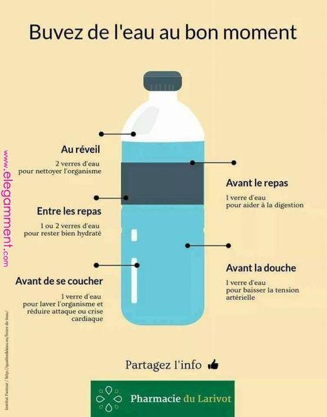 Buvez de l'eau   Alimentation minceur   Pinterest   Health, Health fitness and Health and wellness