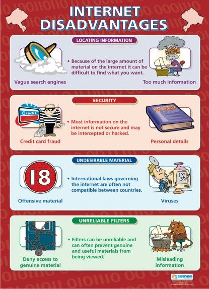 Internet Disadvantages Poster