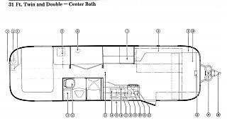 Click Image For Larger Version Name Sovereign 31 Mid Bath S Jpg Views 9717 Size 103 2 Kb Id 50653 Airstream Floor Plans Airstream Living