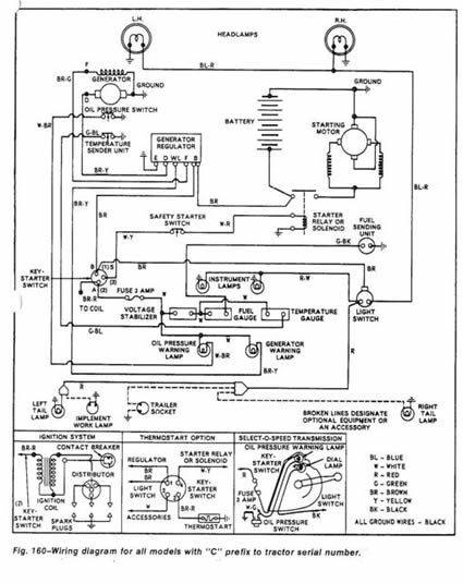 Ford 1000 Series C Wiring Diagram | Christmas village display, Diagram,  Village display | White Tractor Wiring Diagram |  | Pinterest