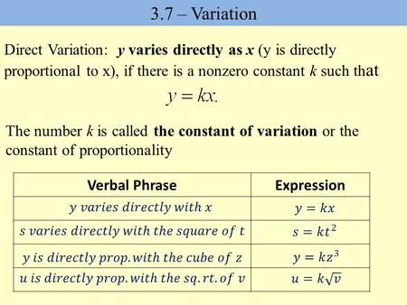 Direct Variation Y Varies Directly As X Y Is Directly Proportional To X If There Is A Nonze Direct Variation Verbal Phrases Multi Step Equations Worksheets