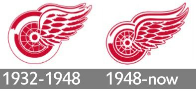 History Detroit Red Wings Red Wing Logo Detroit Red Wings Logos