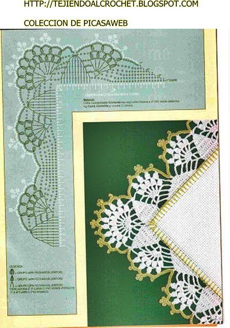 Orillas para servilletas on Pinterest | Crochet Borders, Crochet ...