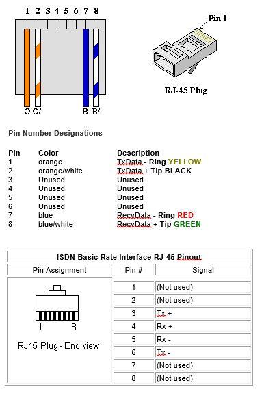 biscuit jack wiring wiring diagram56k rj45 wiring diagram 11 ulrich temme de \\u202256k rj45 wiring diagram m7ek3 herrepix de