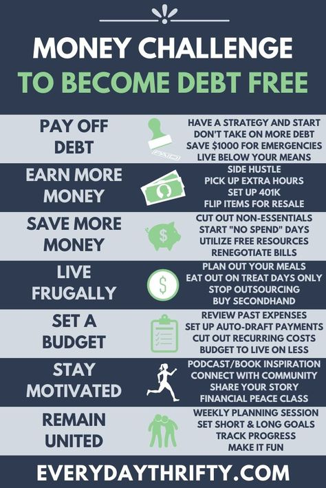 New Year Money Challenge to Pay Off Debt!