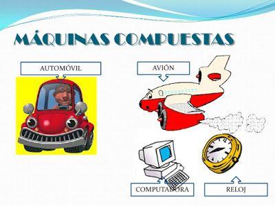 El Casillero De Mila Máquinas Simples Y Máquinas Compuestas Maquinas Compuestas Maquinas Simples Maquinas Simples Para Niños