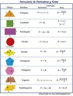 Blog de matemáticas dirigido principalmente a los alumnos de nivel secundaria.