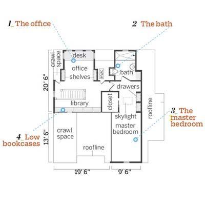 Attic Becomes A Suite Retreat Upstairs Attic Remodel Attic Renovation Attic Flooring