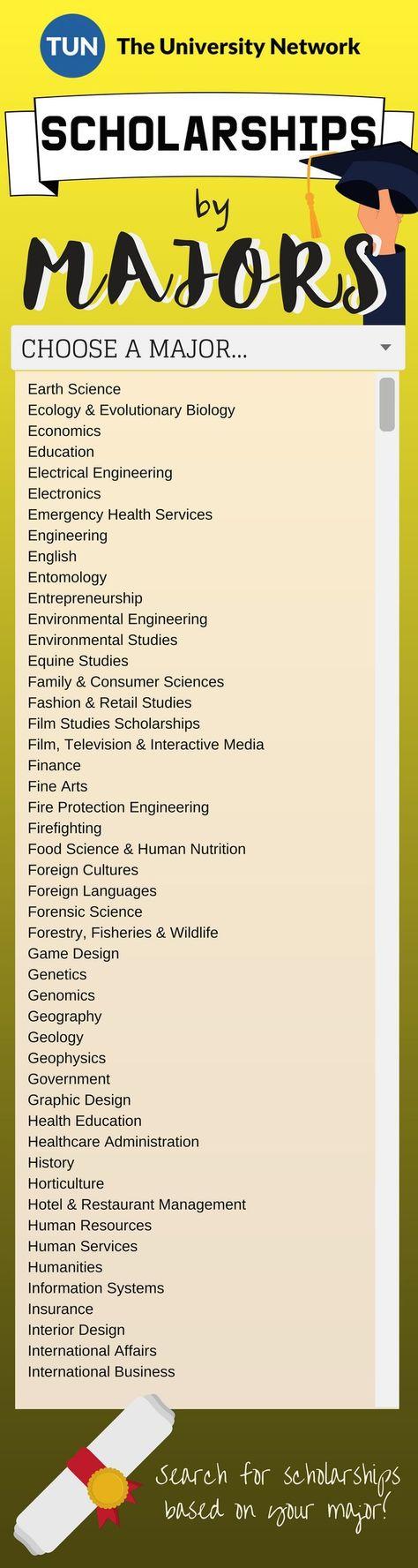 Major Scholarship Articles scholarships