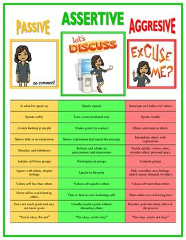 This chart, in conjunction with the Assertive vs. Aggressive Worksheet, helps students to identify their communication style and to teaches them about appropriate ways of handling conflict. Great tool for individual or group sessions. Assertive Communication, Communication Activities, Communication Styles, Counseling Activities, Effective Communication, School Counseling, Family Communication, Anti Bullying Activities, Elementary Counseling