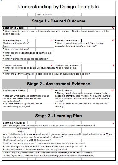 20 Backwards Design Unit Plan Template In 2020 Lesson Plan Templates Curriculum Planning Curriculum Design