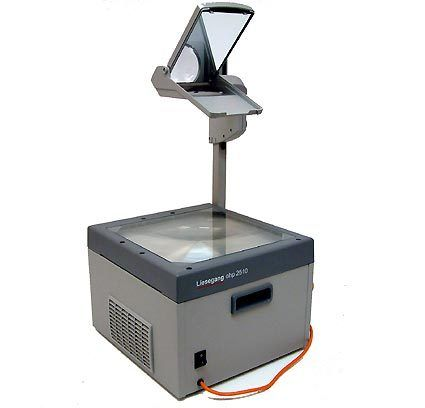 Overhead projectors used in class!
